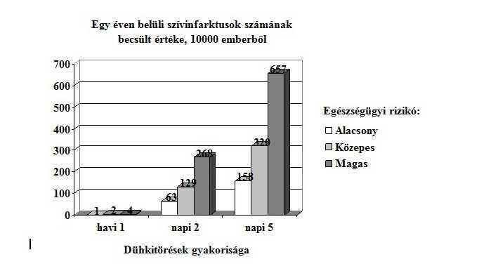 Forrás: Mostofsky és mtsai, 2014.